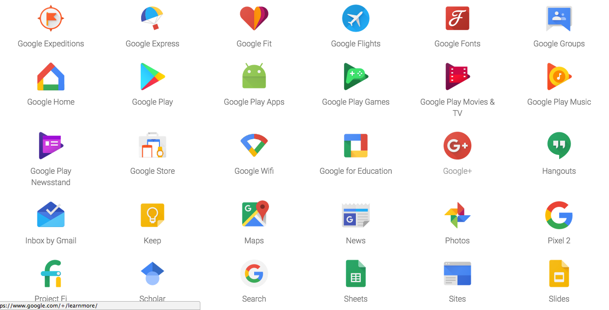 Google Products And Services For Sutherland Shire Businesses